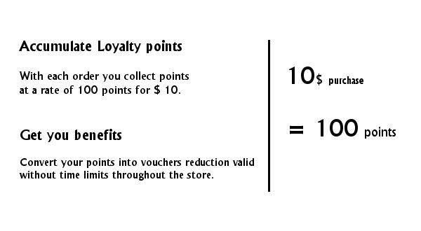 Loyality points